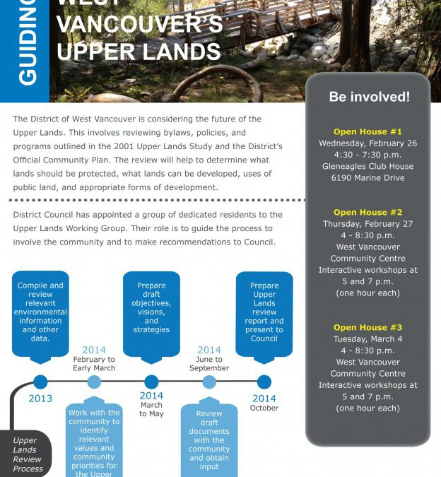 Cypress Upper Lands Working Group